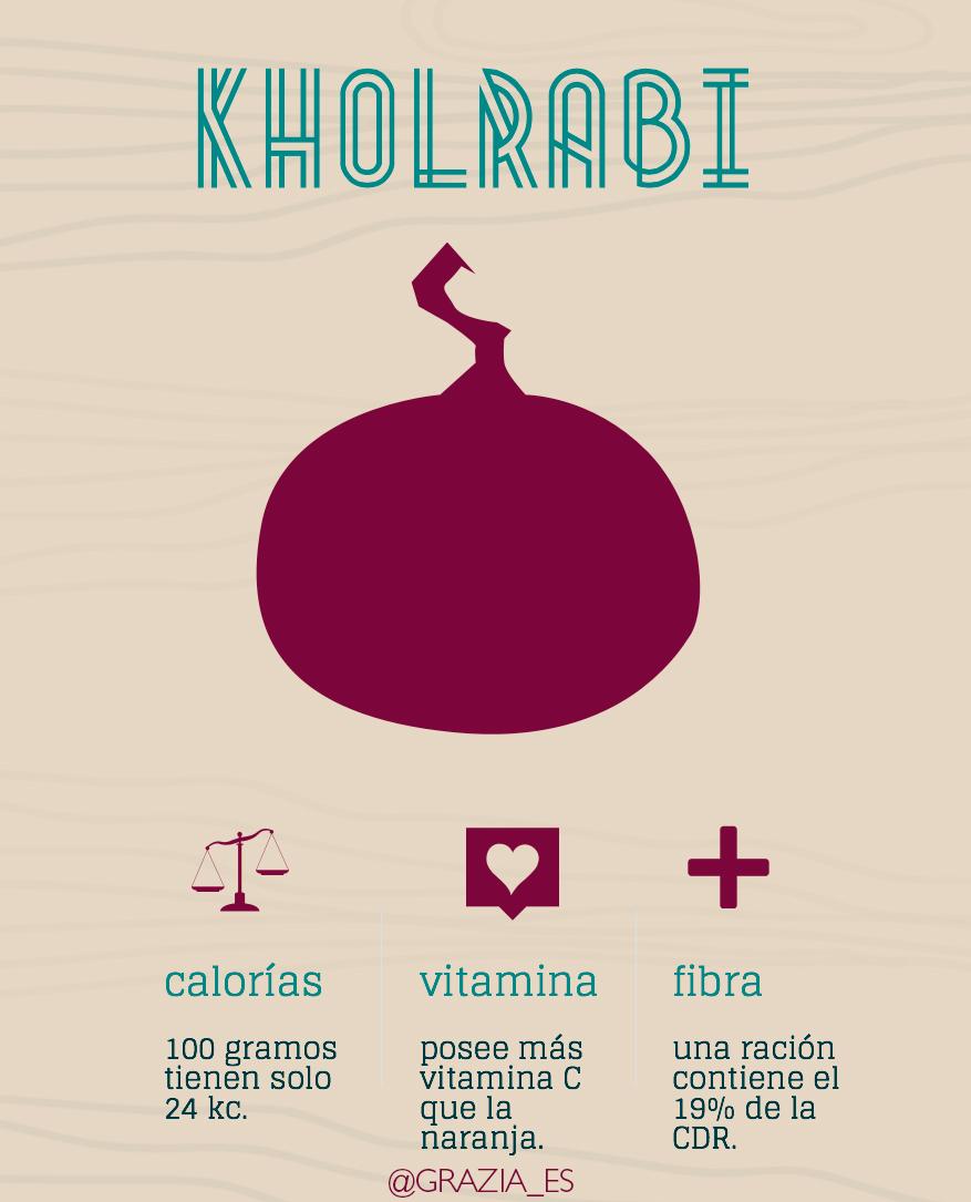 Infografía kholrabi