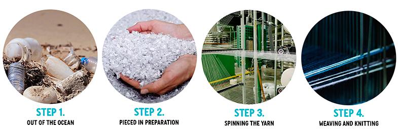 Cuatro pasos para transformar los residuos del mar en la camiseta más molona.