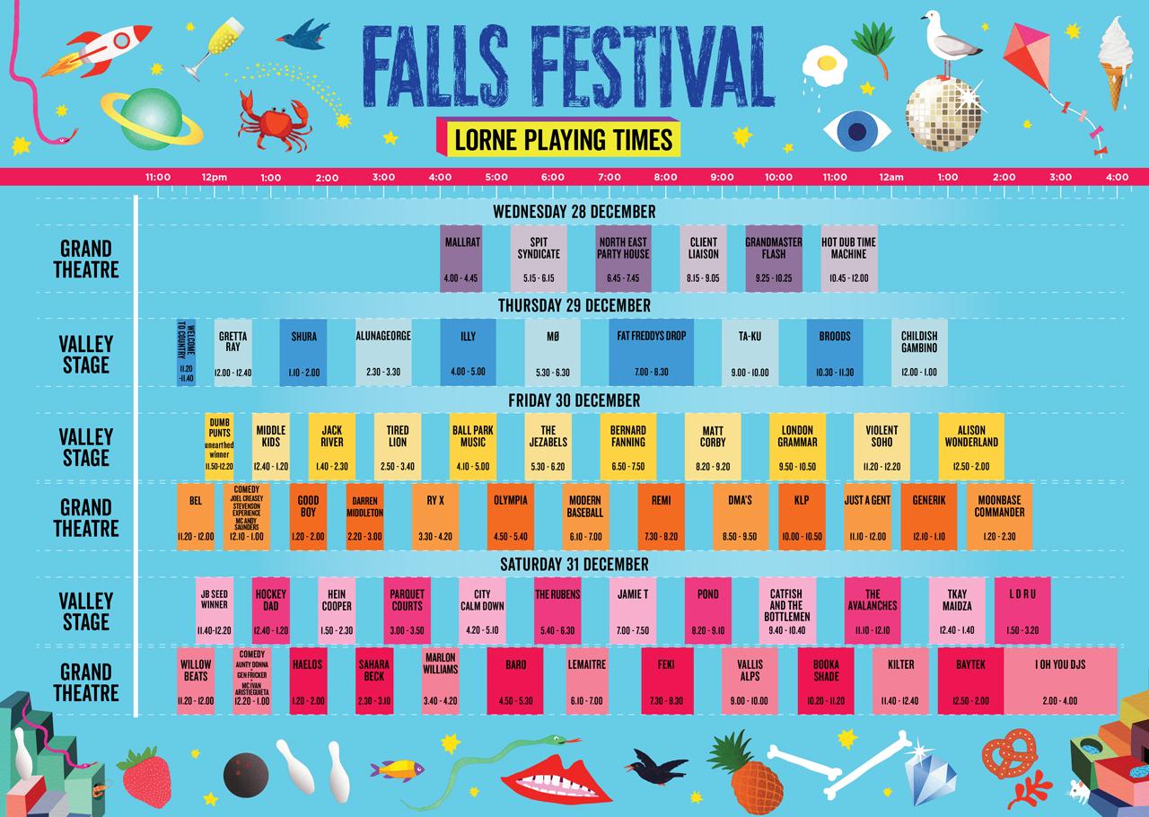 Falls_2016_PlayingTimes_Lorne_1312